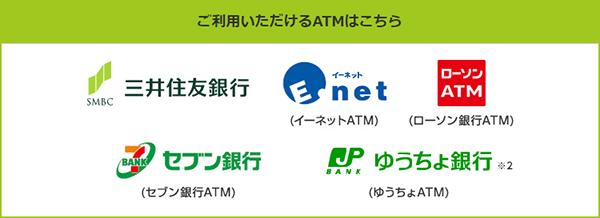 三井住友銀行カードローン 利用できるATM